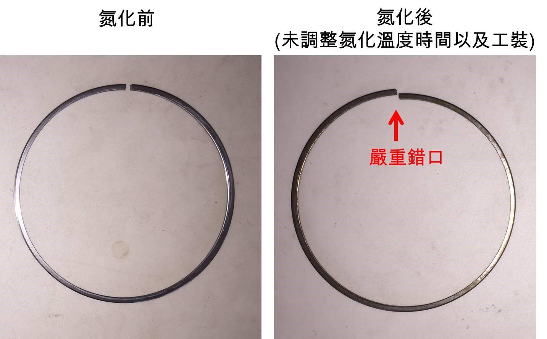 氮化不鏽鋼油環之加工示意圖
