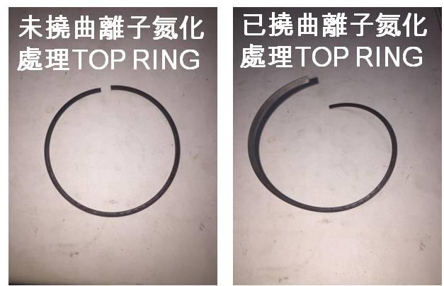 離子氮化環